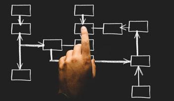 ساختار-سازمانی