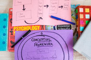 متغیرهای-پژوهش-و-چهارچوب-نظری