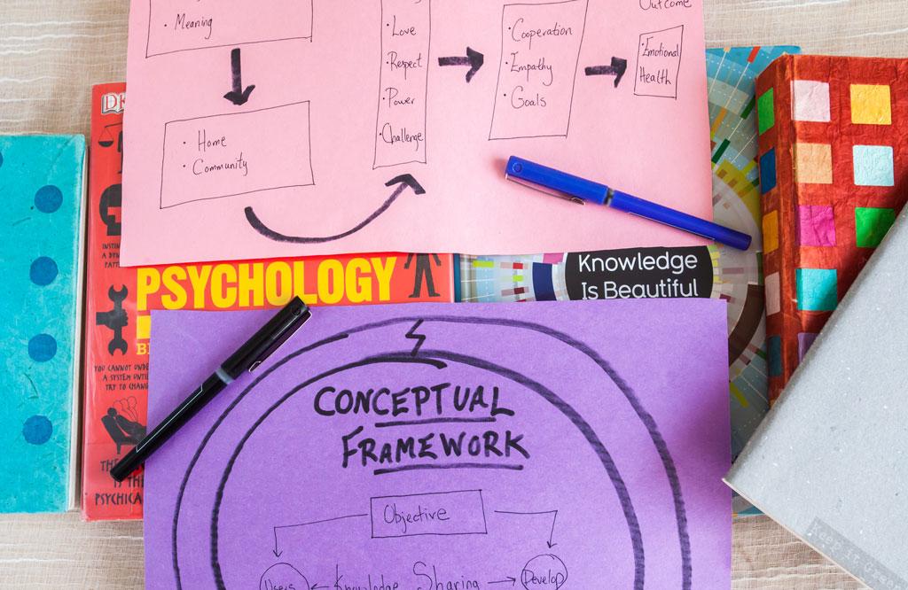 متغیر-پژوهش-چهارچوب-نظری