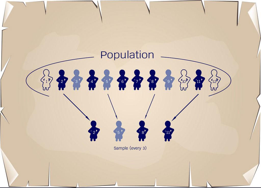 مشخص-کردن-جامعه-نمونه