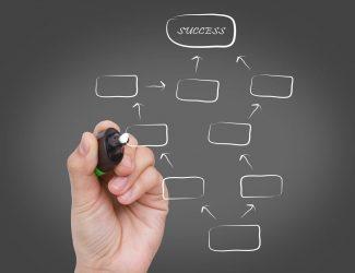 رفتار سازمانی-سازمان-مدیریت سازمان-مدیریت-نیروی انسانی-کارآفرینی-مانی شجاعی