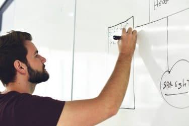 مدیریت استراتژیک-انواع مدیریت استراتژیک-مدیریت کارآفرینی-استراتژِی کارآفرینی-کارافرینی-مانی شجاعی