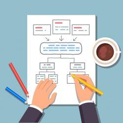 کارآفرینی - طرح کسب و کار - تدوین طرح کسب و کار - طرح کسب و کار یک صفحه ای - کارآفرینی - مدیریت کارآفرینی